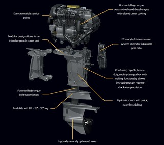 Suzuki Hp Outboard  Stroke Manual
