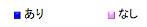 婚活経験がある人の割合(20~40代の未婚の男女) (3/3)