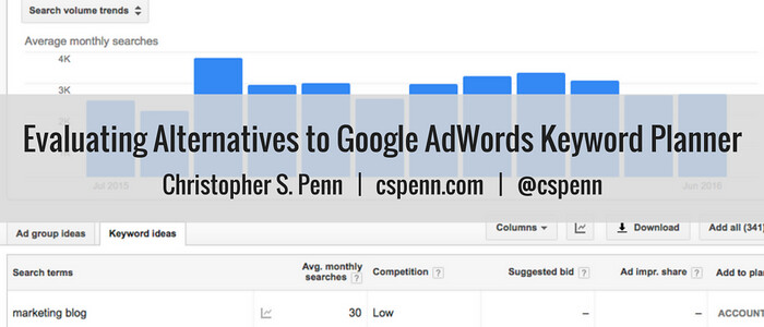 Adwords alternatives.png