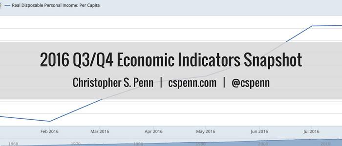 Q4 economics.png