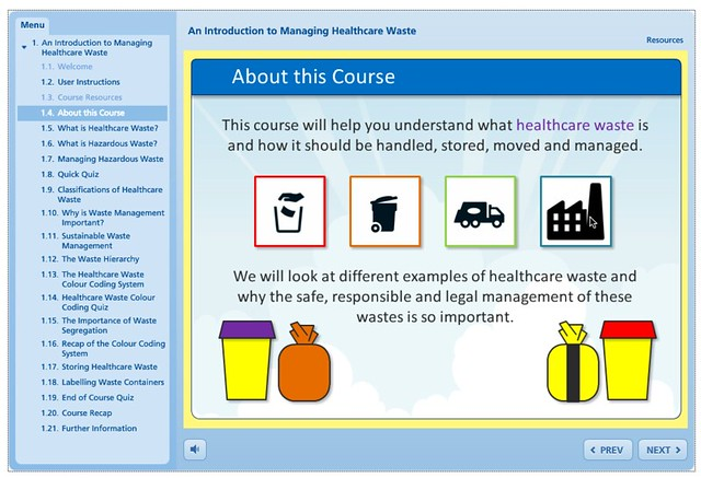 Introduction to Healthcare Waste